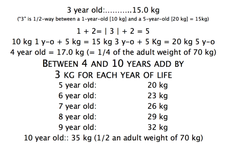 Weights and ages jpg.png